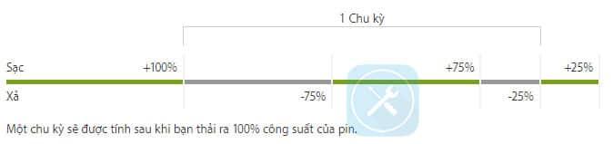 chu-ky-pin