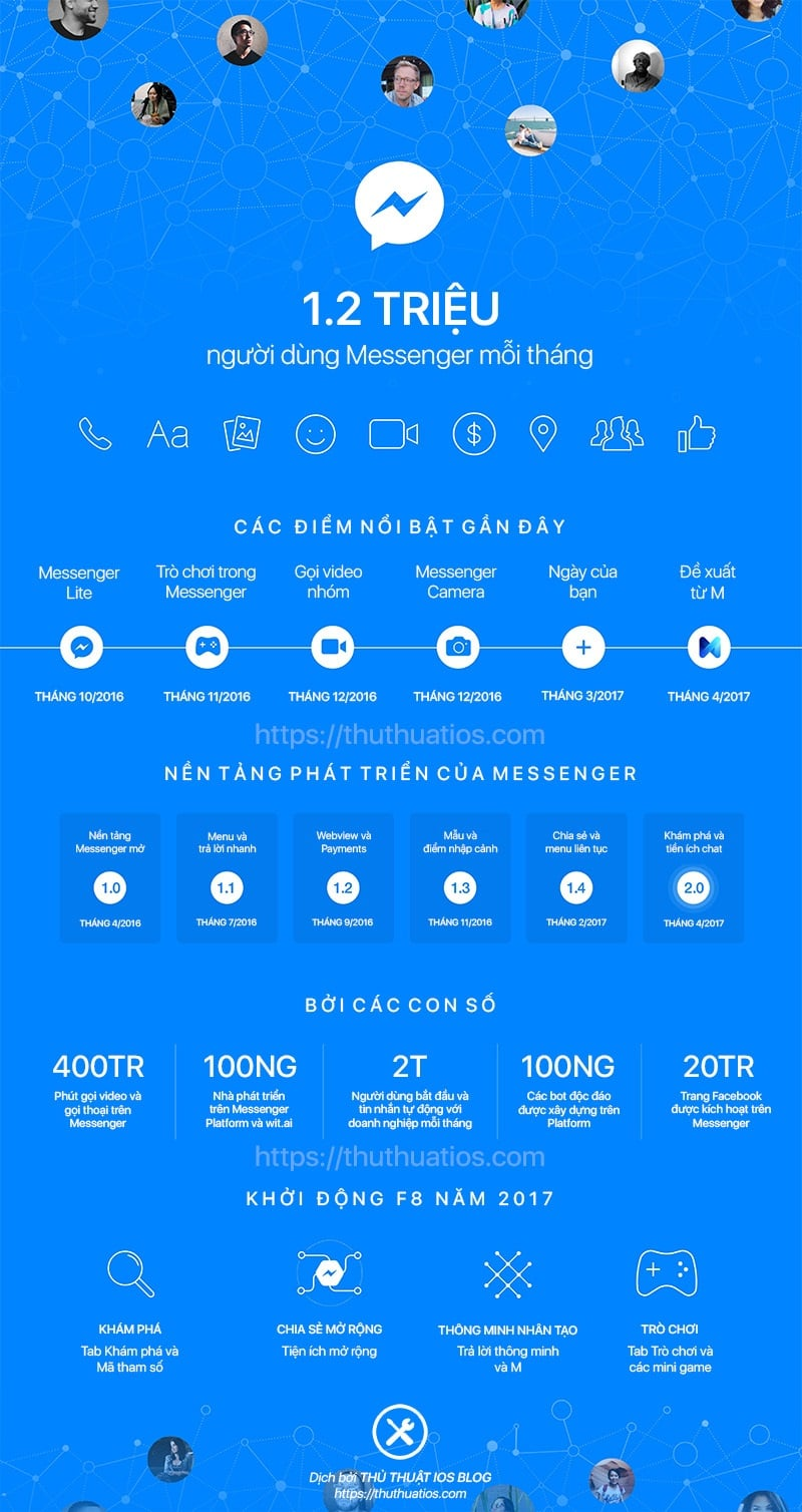 Facebook-Messenger-infographic-thang-4-2017