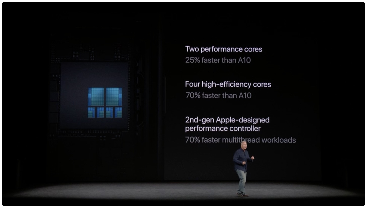 iPhone-X-iPhone-8-6-cores