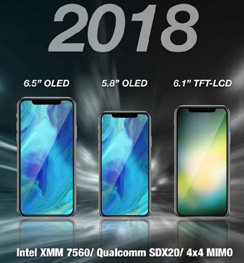 iphone-2018-models