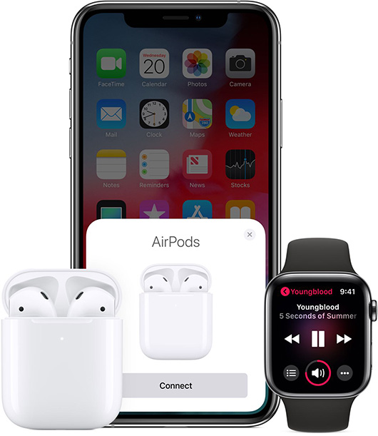 Ket-noi-dong-bo-cua-AirPods-voi-iPhone-va-Apple-Watch